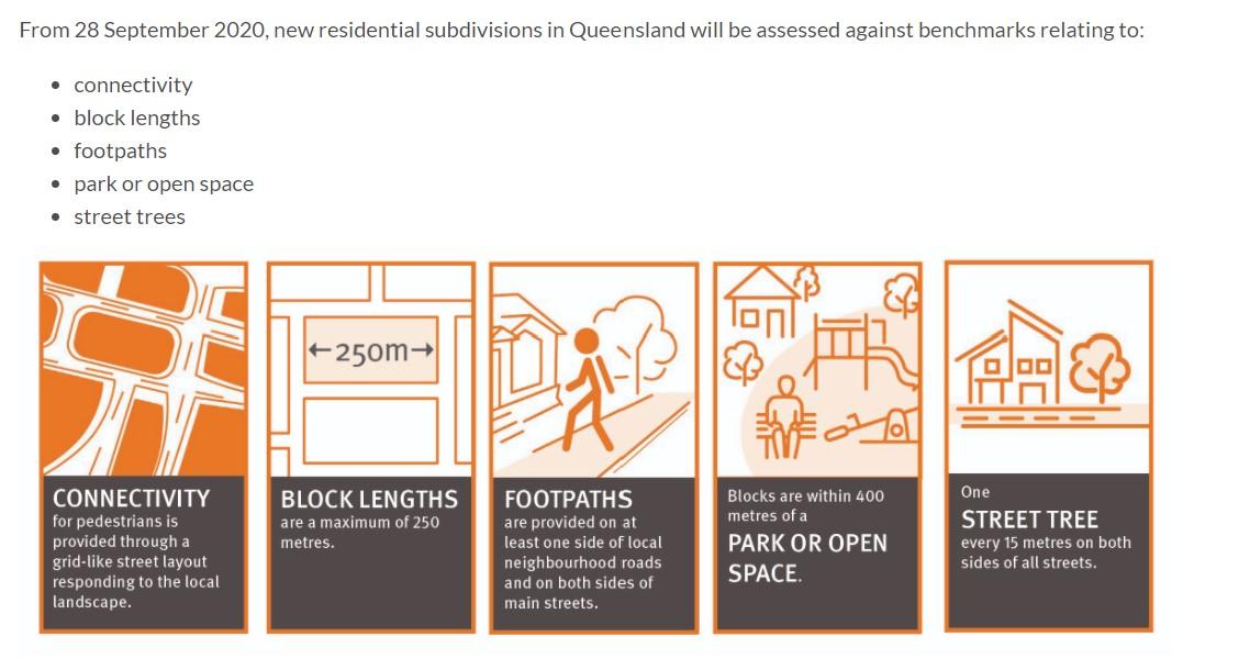 Qld Walkability tool benchmarks