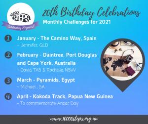 2021 Challenges