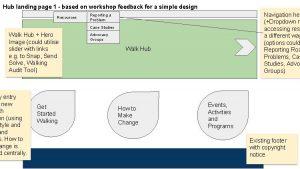 Walk Hub Draft Landing Pages Page 2