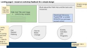 Walk Hub Draft Landing Pages Page 3
