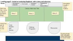 Walk Hub Draft Landing Pages Page 4